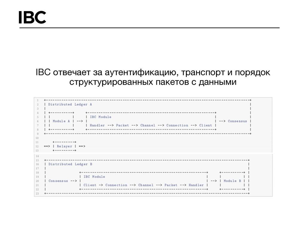 IBC IBC отвечает за аутентификацию, транспорт и...