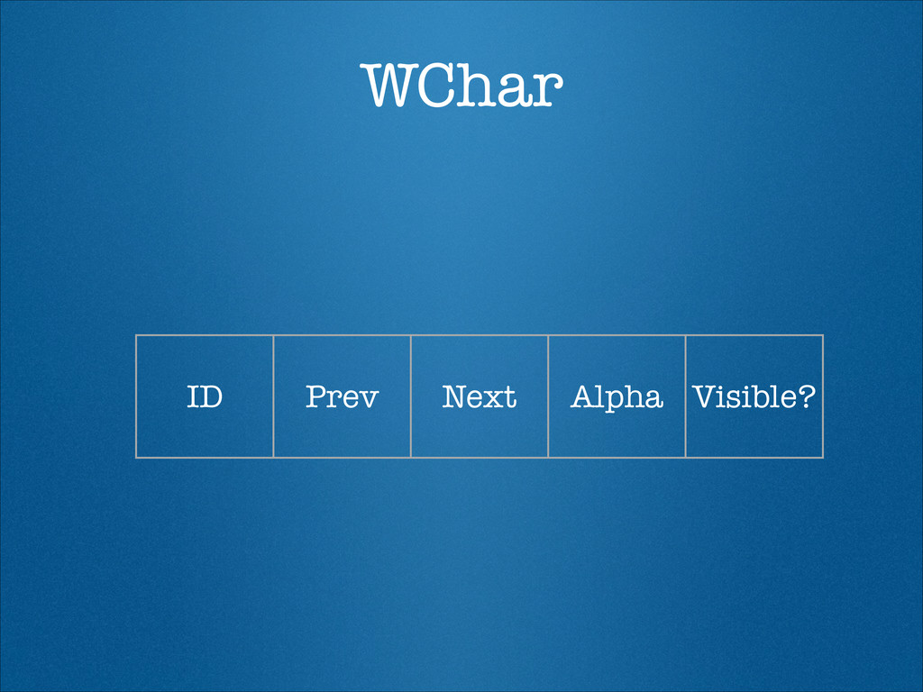WChar ID Prev Next Alpha Visible?
