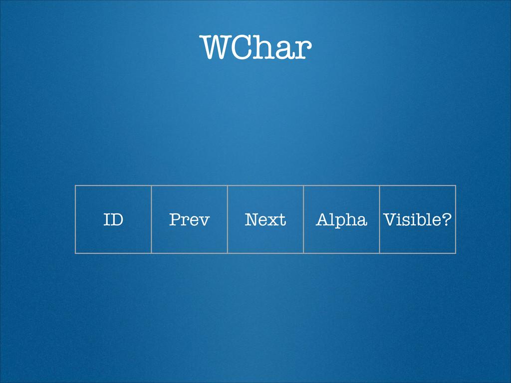 WChar ID Prev Next Alpha Visible?