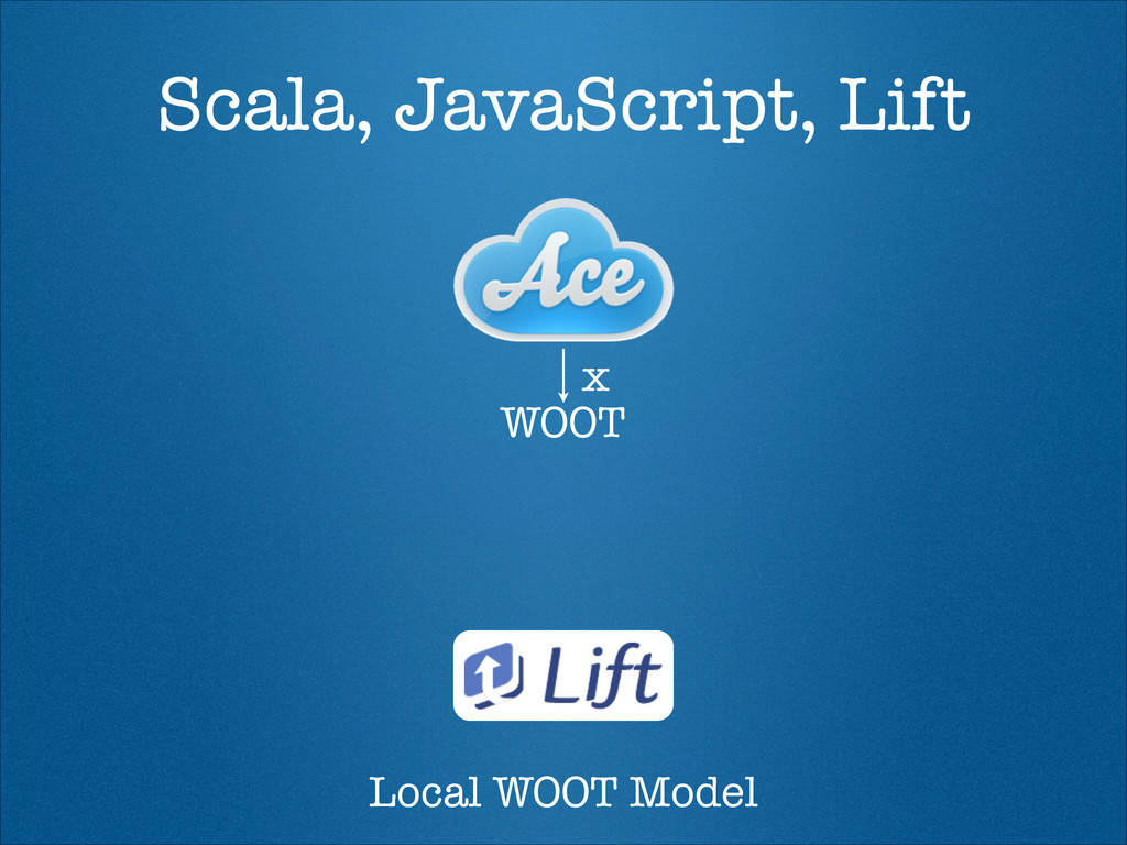 Scala, JavaScript, Lift WOOT x Local WOOT Model