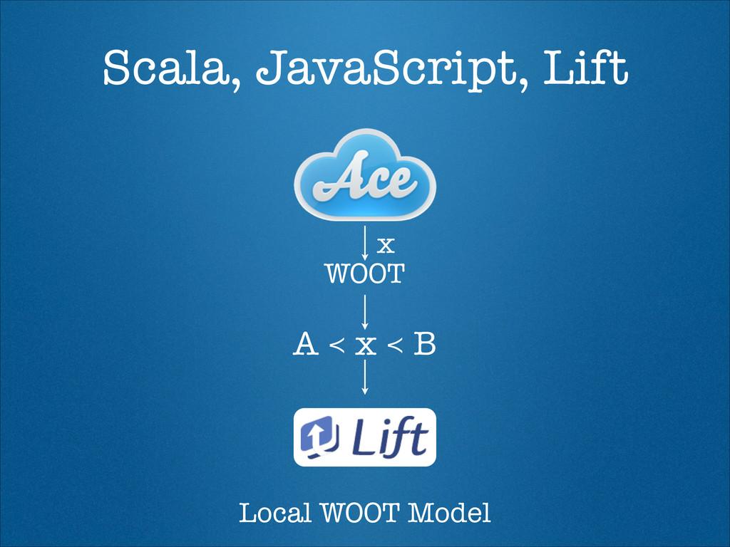 Scala, JavaScript, Lift WOOT x Local WOOT Model...