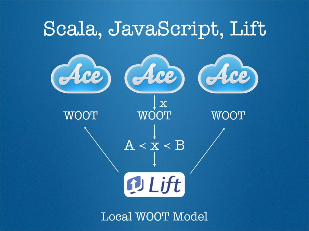 Scala, JavaScript, Lift WOOT WOOT WOOT x Local ...