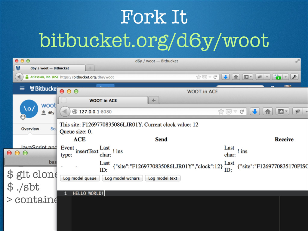 Fork It bitbucket.org/d6y/woot $ git clone htt...