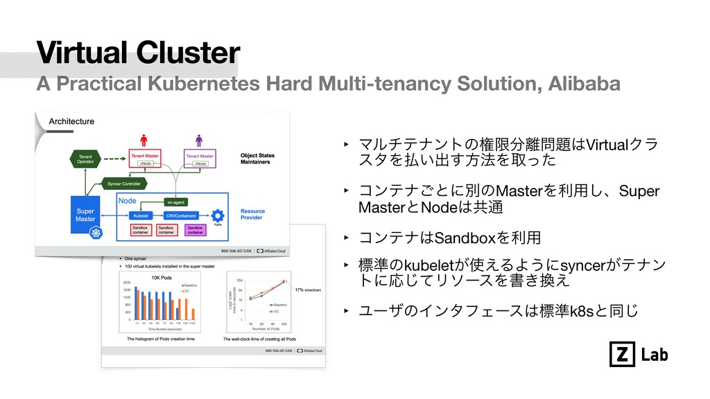 Virtual Cluster A Practical Kubernetes Hard Mul...