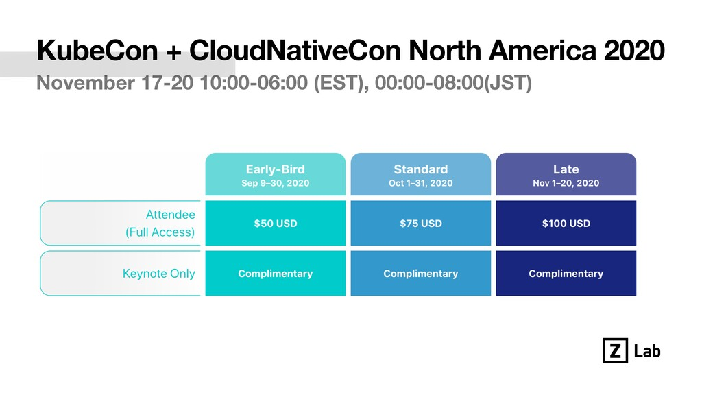 KubeCon + CloudNativeCon North America 2020 Nov...