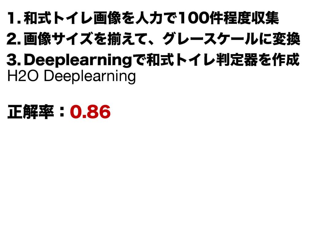 H2O Deeplearning  ਖ਼ղɿ  ࣜτΠϨը૾ΛਓྗͰ݅ఔ...