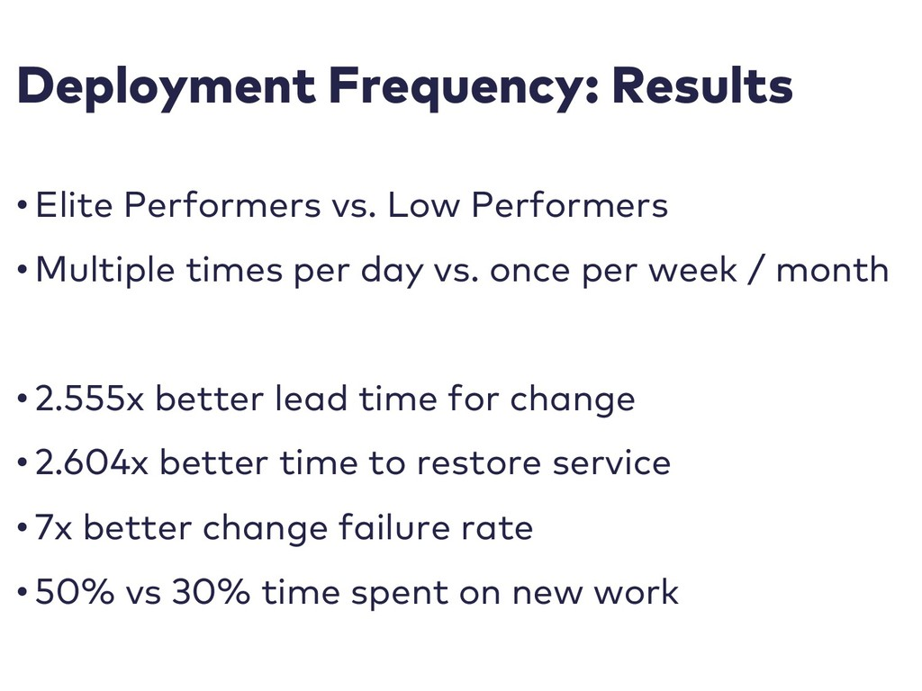 Deployment Frequency: Results • Elite Performer...