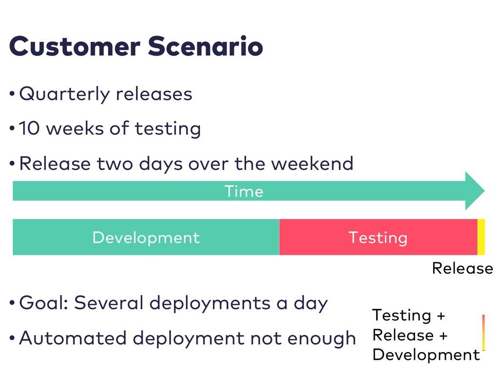 Customer Scenario • Quarterly releases • 10 wee...