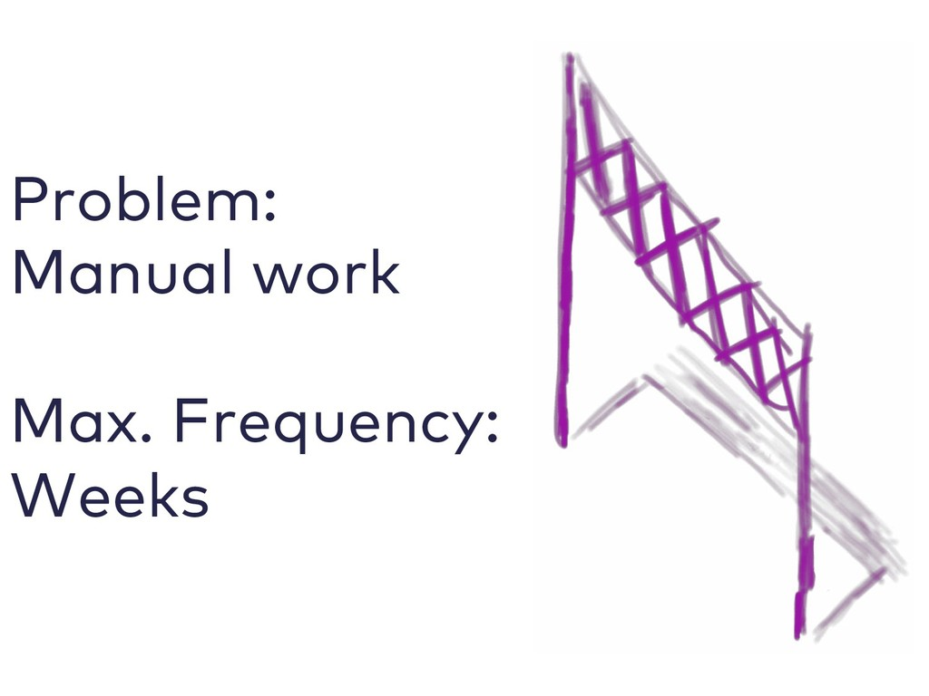 Problem: Manual work Max. Frequency: Weeks