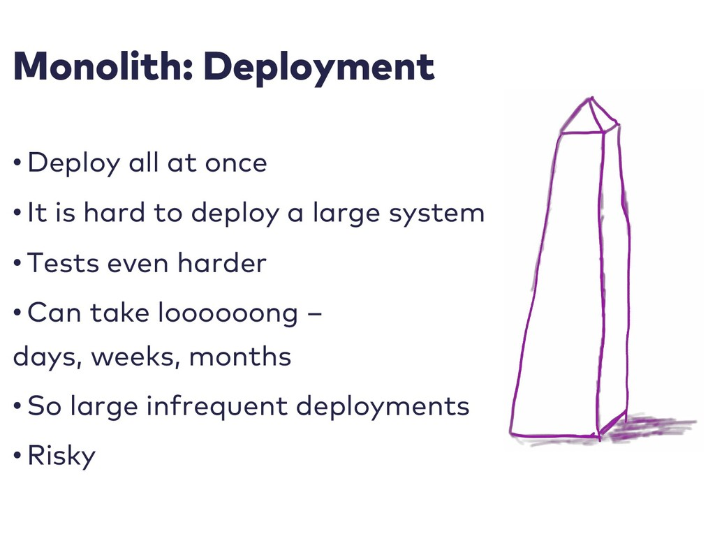 Monolith: Deployment • Deploy all at once • It ...