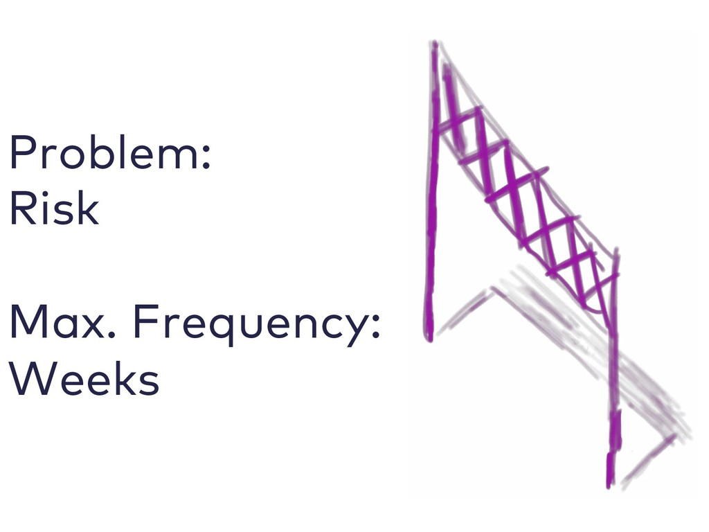 Problem: Risk Max. Frequency: Weeks