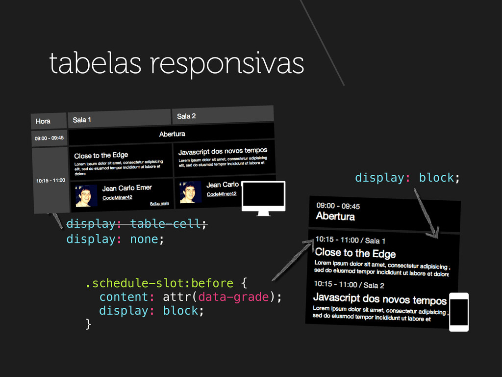 tabelas responsivas display: none; display: tab...