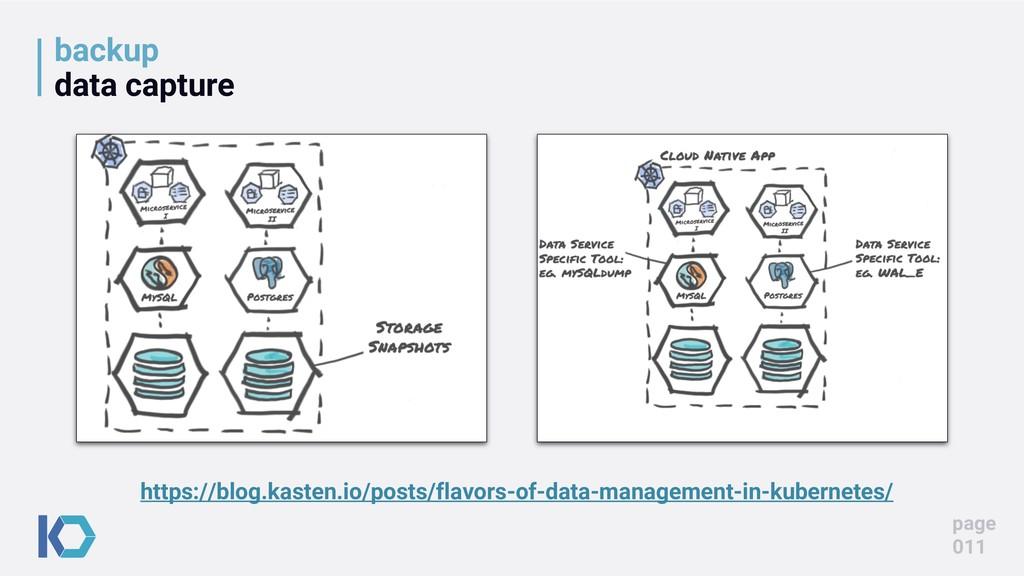 backup data capture page 011 https://blog.kaste...