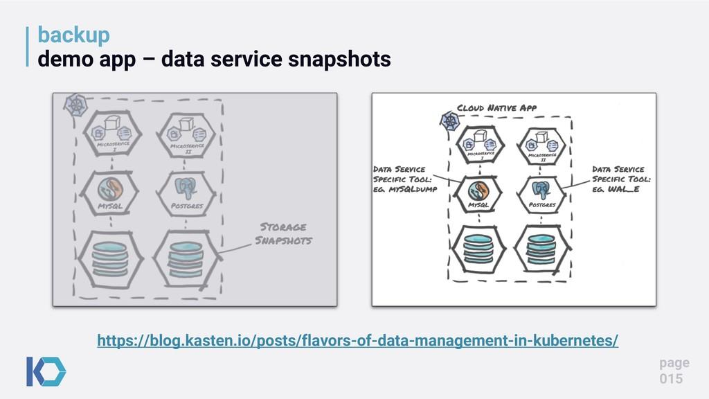 backup demo app – data service snapshots page 0...