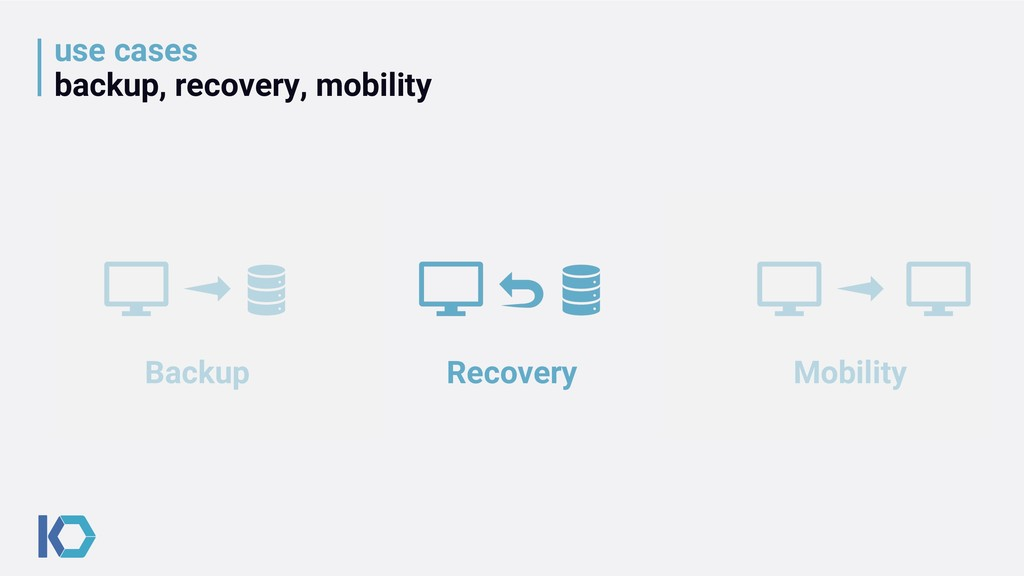 use cases backup, recovery, mobility Backup Rec...