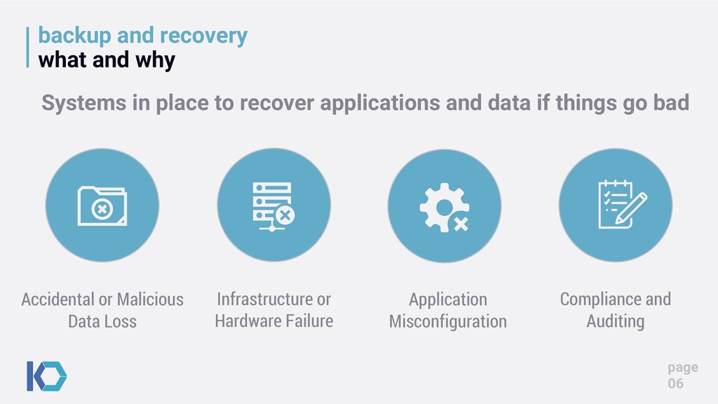 backup and recovery what and why page 06 Infras...