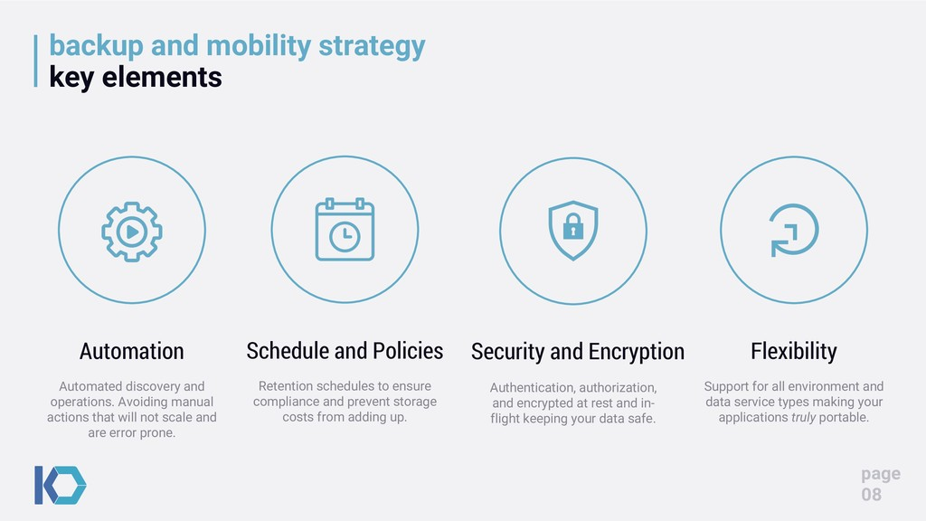 backup and mobility strategy key elements page ...