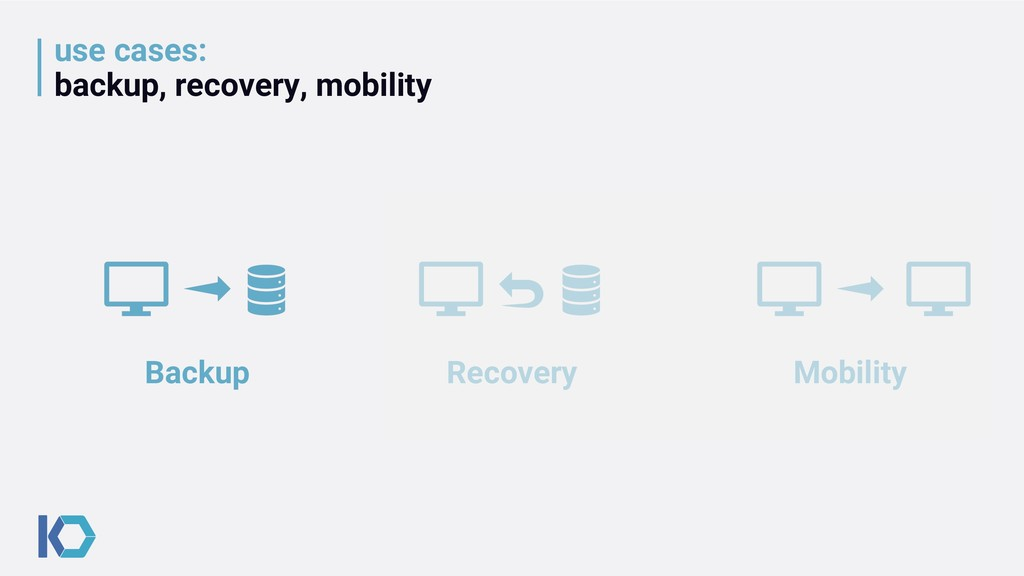 use cases: backup, recovery, mobility Backup Re...