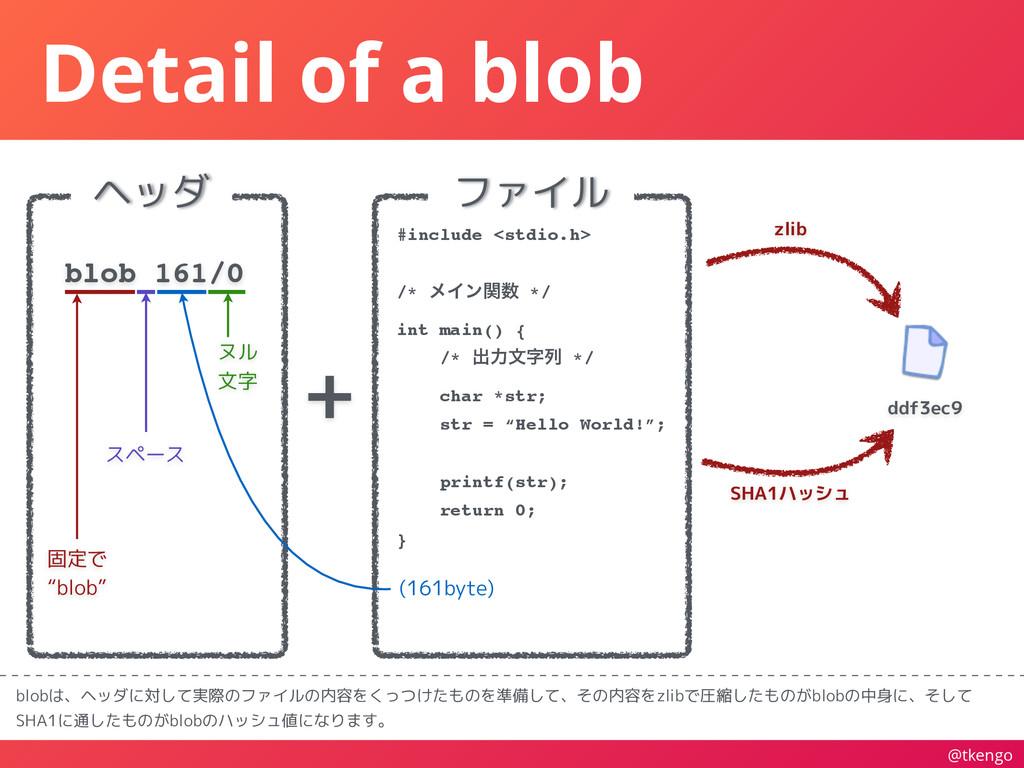 @tkengo Detail of a blob blobは、ヘッダに対して実際のファイルの内...