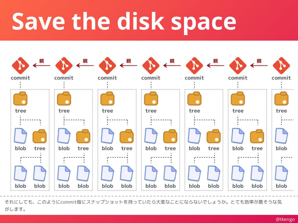 @tkengo Save the disk space それにしても、このようにcommit毎...