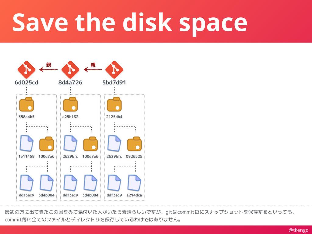 @tkengo Save the disk space 最初の方に出てきたこの図をみて気付いた...