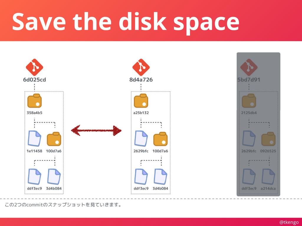 @tkengo Save the disk space この2つのcommitのスナップショッ...