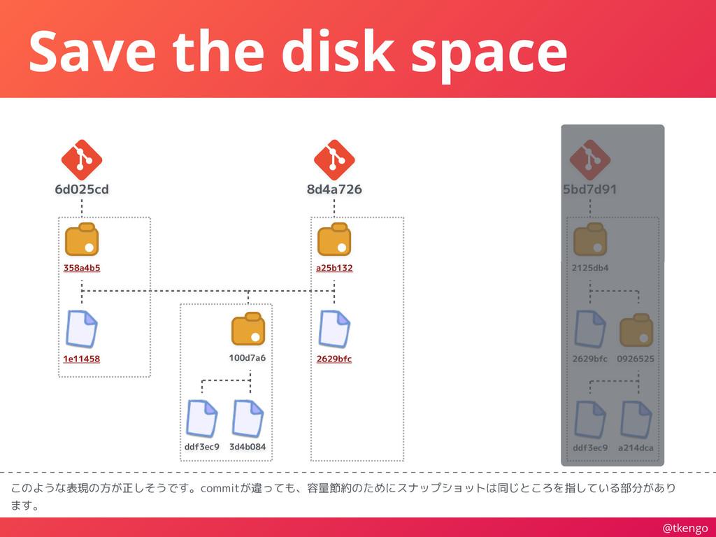 @tkengo Save the disk space このような表現の方が正しそうです。co...