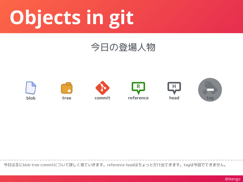 @tkengo blob tree R reference Objects in git 今日...