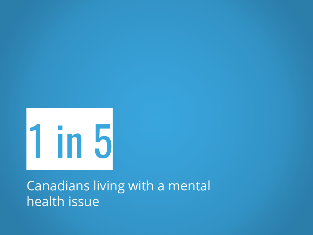 1 in 5 Canadians living with a mental health is...