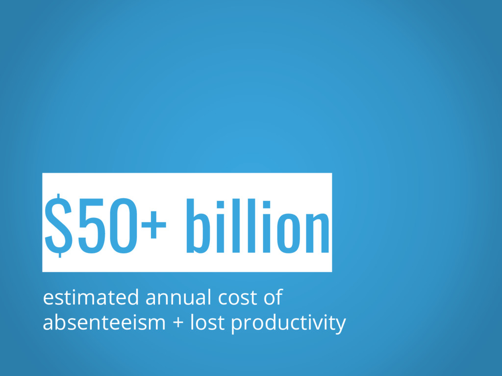 $50+ billion estimated annual cost of absenteei...