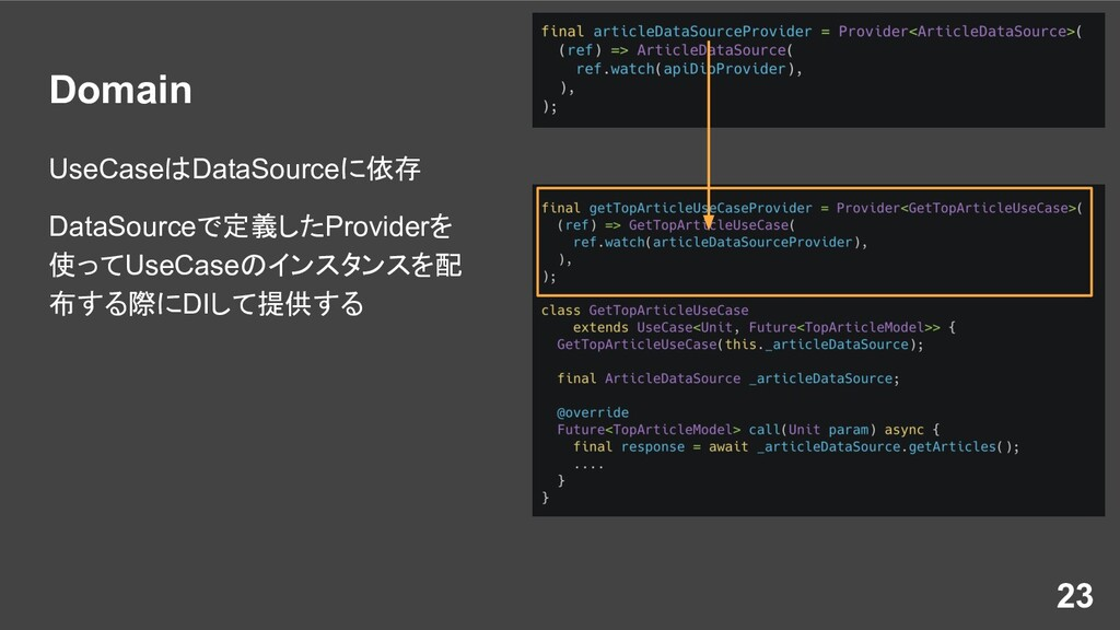 Domain UseCaseはDataSourceに依存 DataSourceで定義したPro...