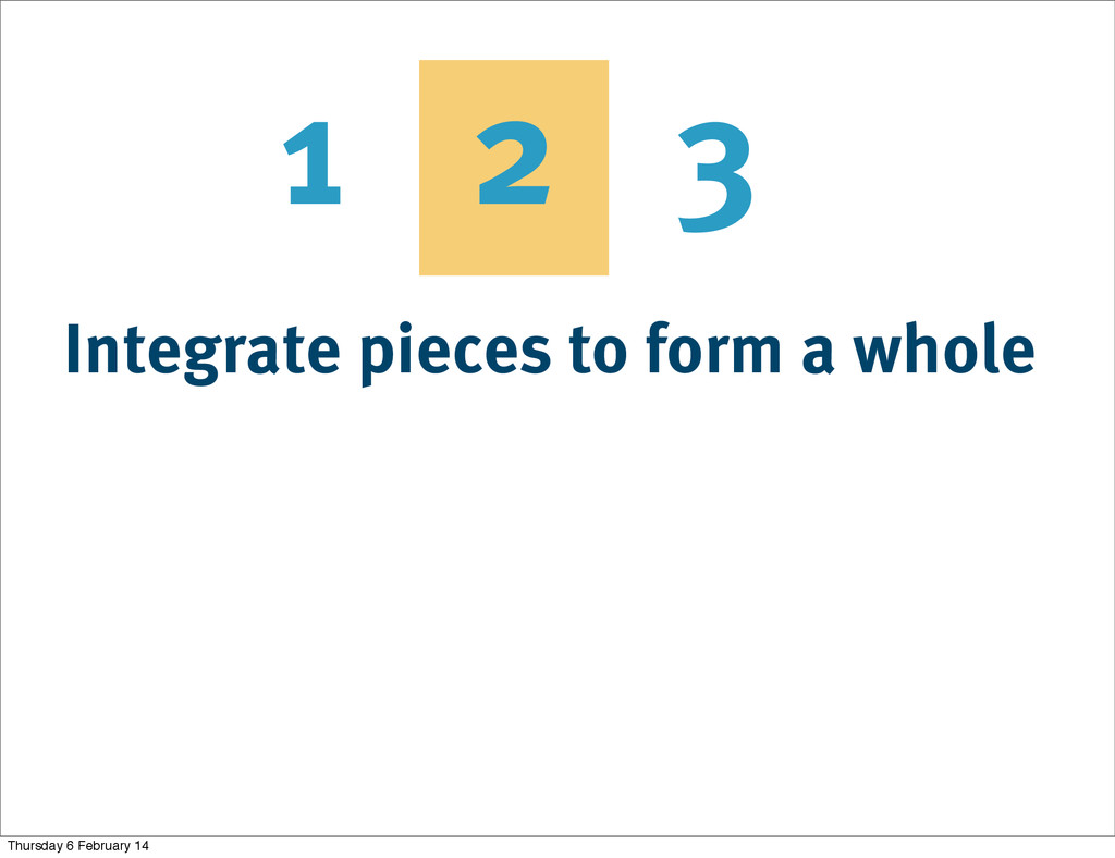 Integrate pieces to form a whole 3 2 1 Thursday...