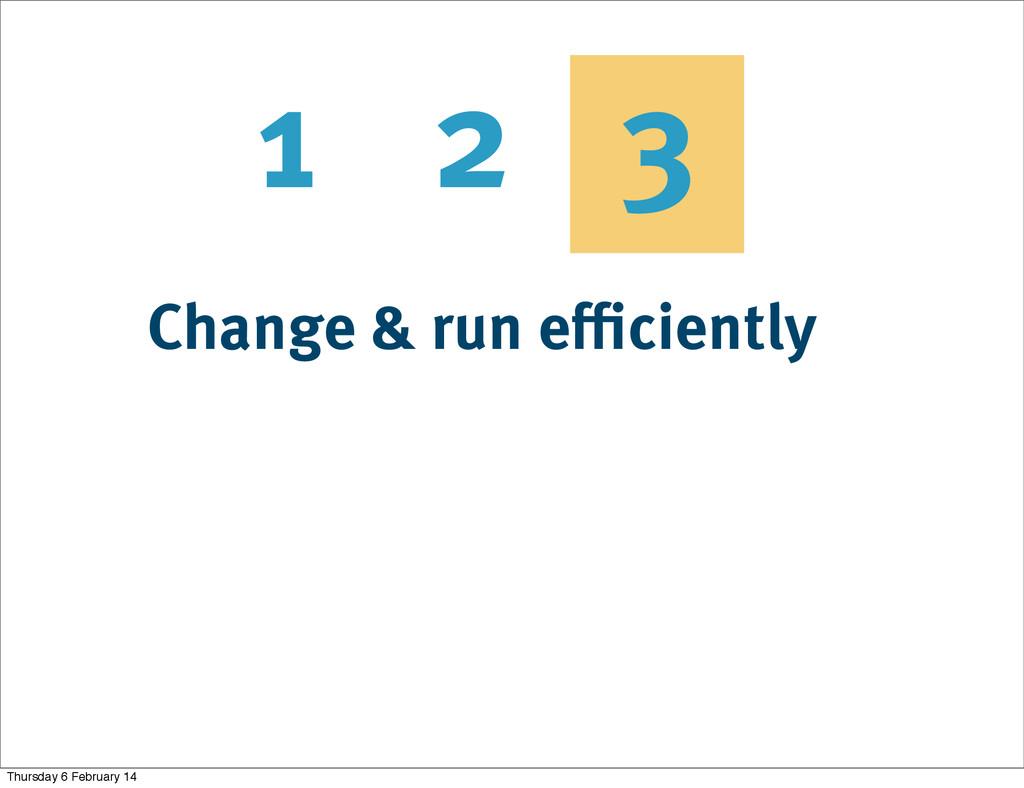 Change & run efficiently 3 2 1 Thursday 6 Febru...