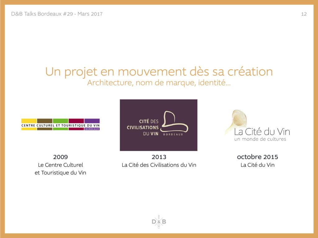 Un projet en mouvement dès sa création Architec...