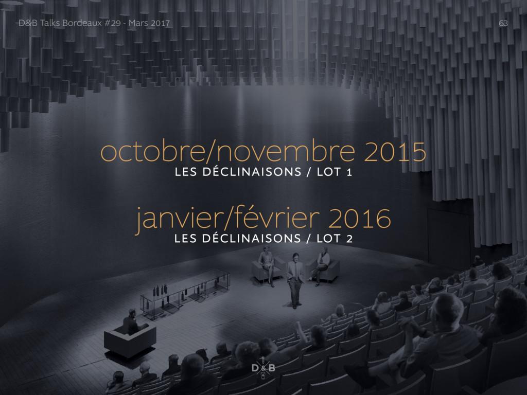 octobre/novembre 2015 LES DÉCLINAISONS / LOT 1 ...