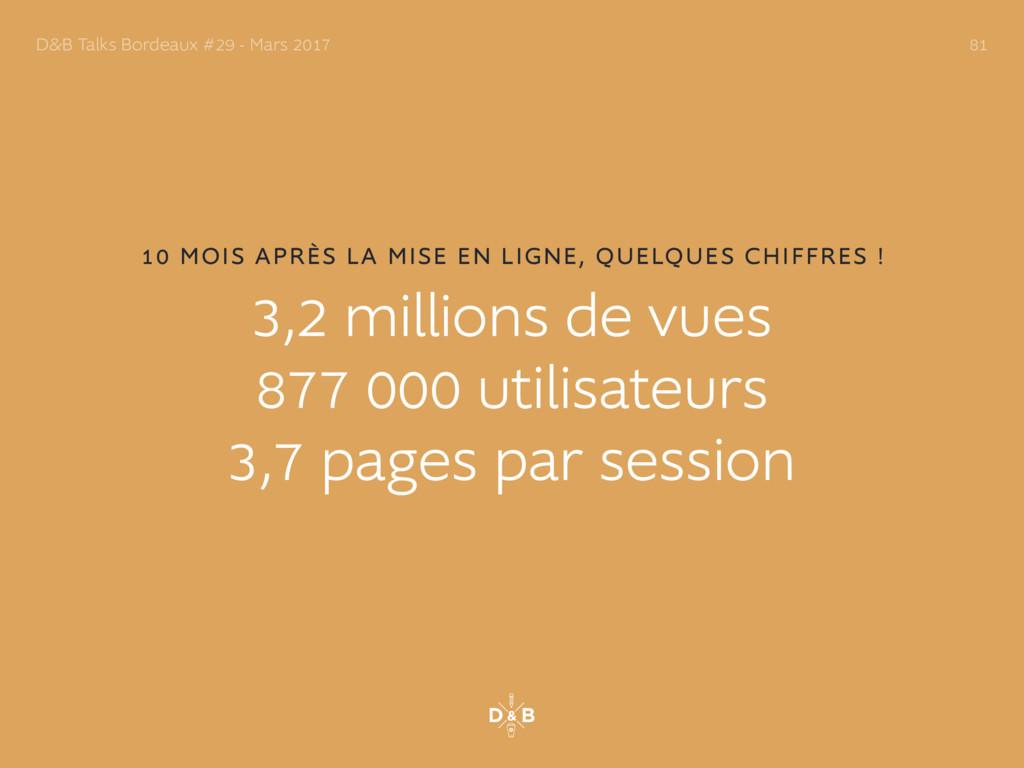 10 MOIS APRÈS LA MISE EN LIGNE, QUELQUES CHIFFR...