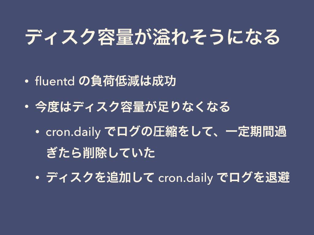 σΟεΫ༰ྔ͕ᷓΕͦ͏ʹͳΔ • fluentd ͷෛՙݮޭ • ࠓσΟεΫ༰ྔ͕Γ...