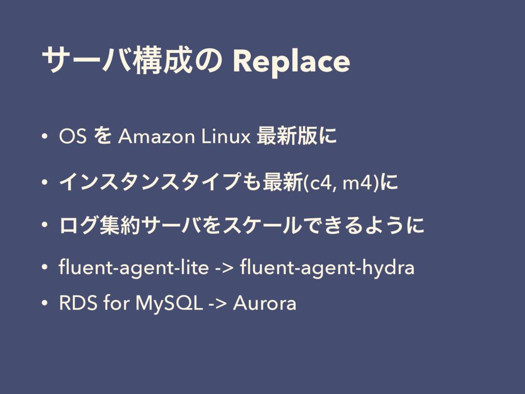 αʔόߏͷ Replace • OS Λ Amazon Linux ࠷৽൛ʹ • Πϯελϯ...