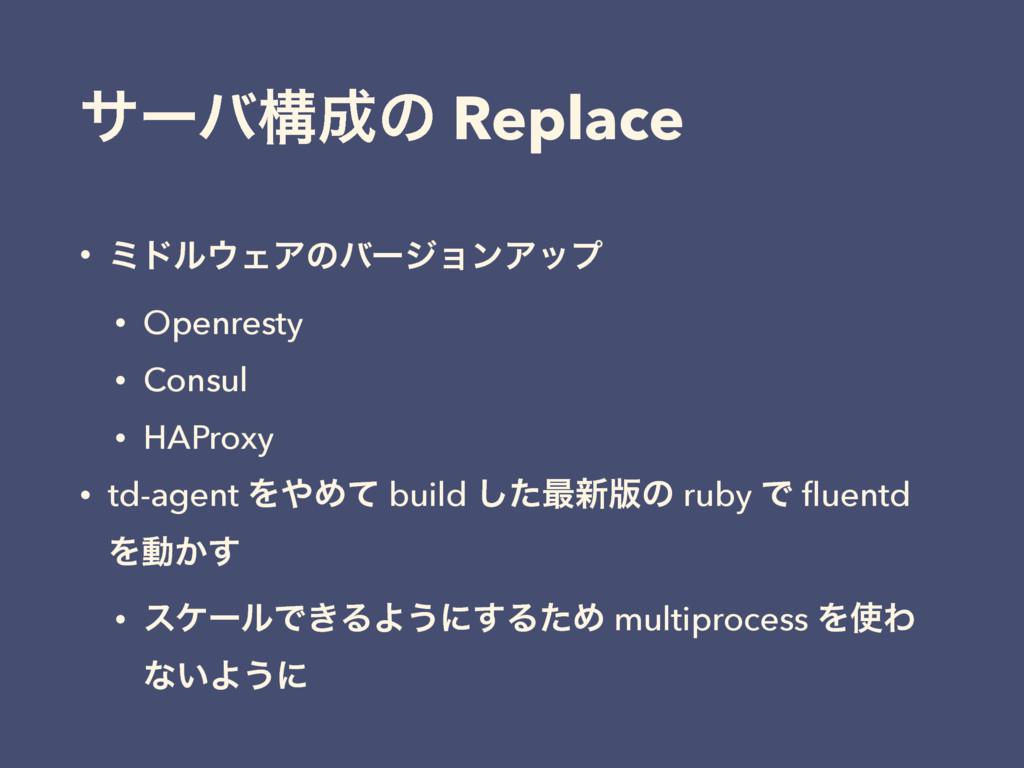 αʔόߏͷ Replace • ϛυϧΣΞͷόʔδϣϯΞοϓ • Openresty • ...