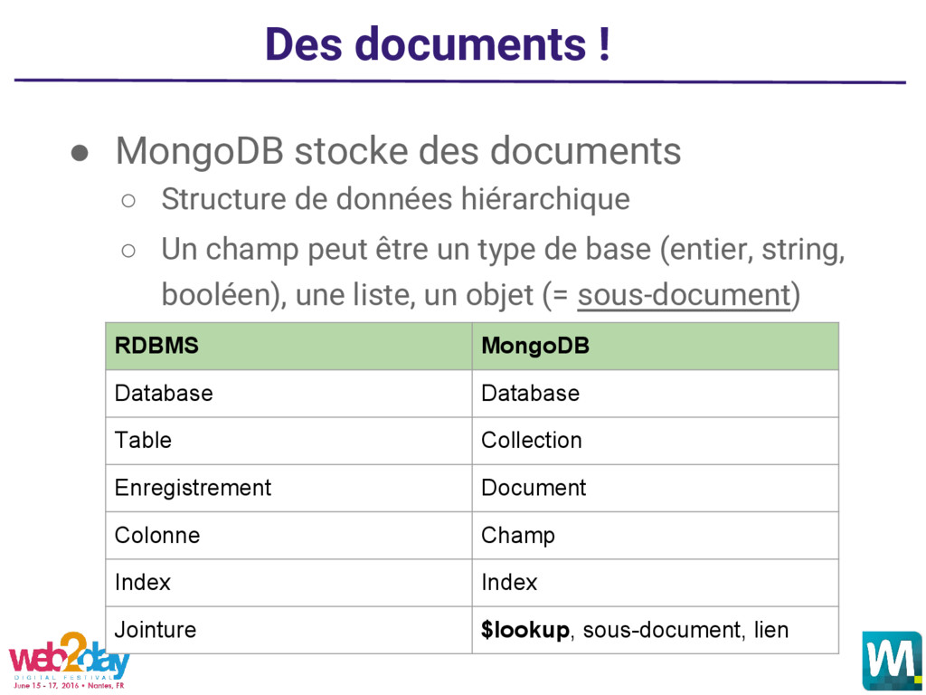 Des documents ! ● MongoDB stocke des documents ...