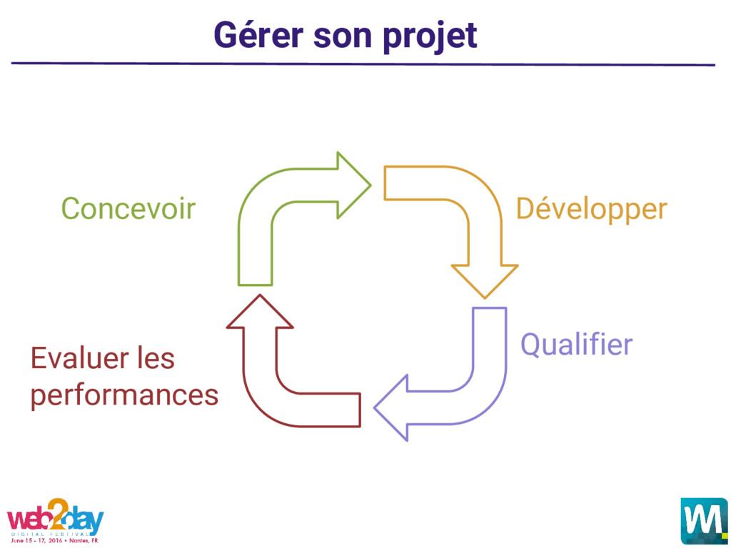 Gérer son projet Concevoir Développer Qualifier...