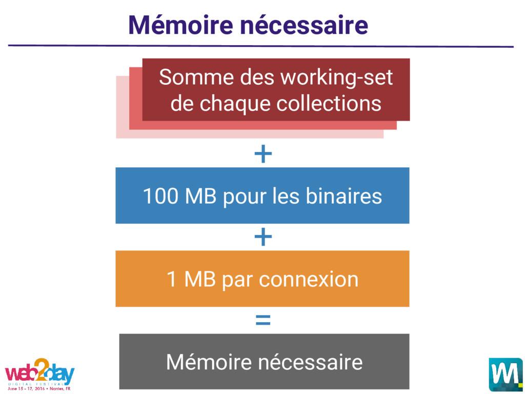 Mémoire nécessaire Somme des working-set de cha...