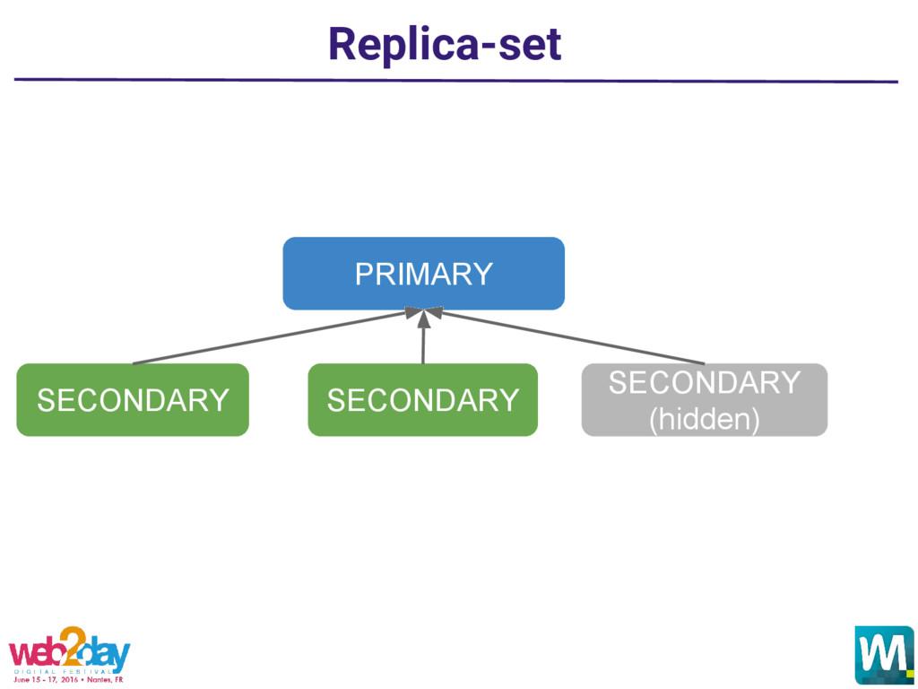 Replica-set PRIMARY SECONDARY SECONDARY SECONDA...