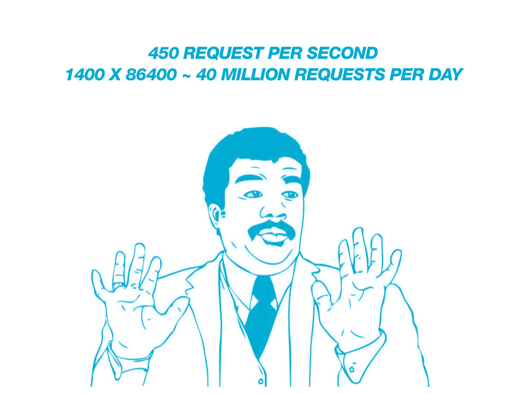 450 REQUEST PER SECOND 1400 X 86400 ~ 40 MILLIO...