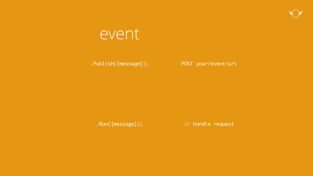 event .Publish({message}); .Run({message}); POS...