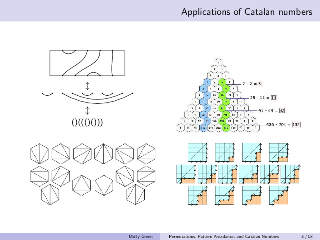 Applications of Catalan numbers ()((()())) Moll...
