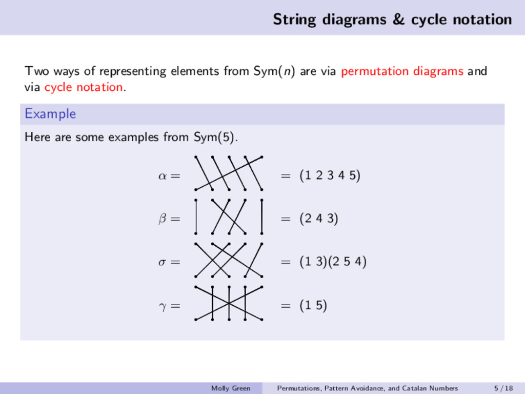 String diagrams & cycle notation Two ways of re...