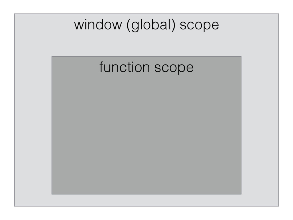 window (global) scope function scope