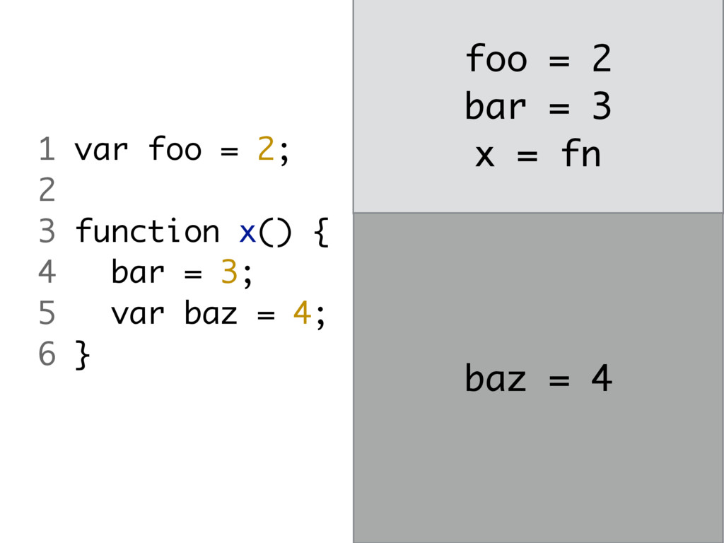 foo = 2 bar = 3 x = fn baz = 4 1 var foo = 2; 2...