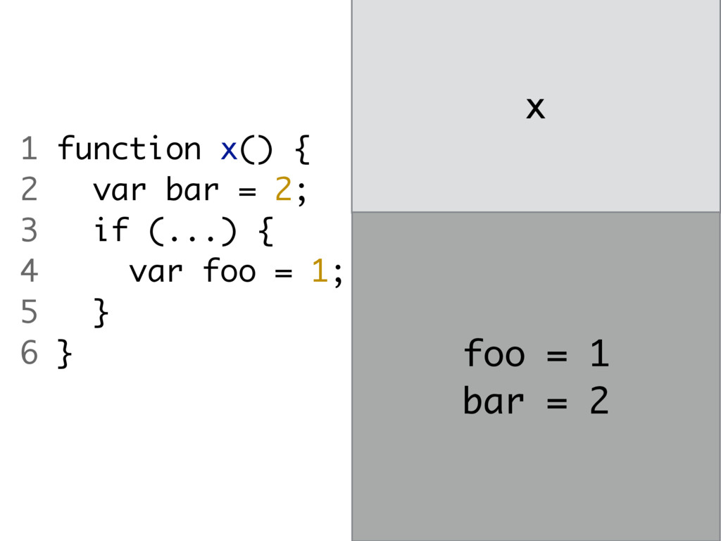 x foo = 1 bar = 2 1 function x() { 2 var bar = ...